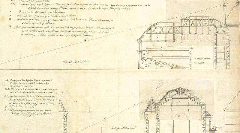 coupes longitudinale et transversale de l'ancienne salle du Palais Royal