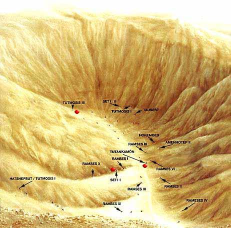 Plano que muestra la ubicación de las tumbas de algunos de los reyes egipcios del Valle de los Reyes