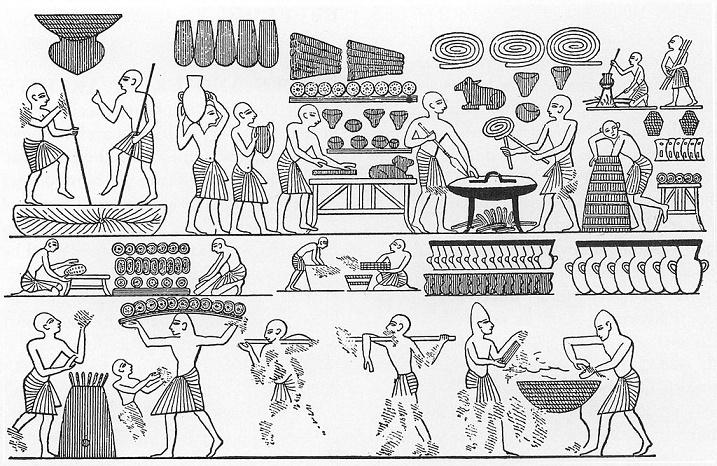 Dibujos de escenas de la tumba de Ramsés III en el que se ve la panadería real, clave en la alimentación en el antiguo Egipto