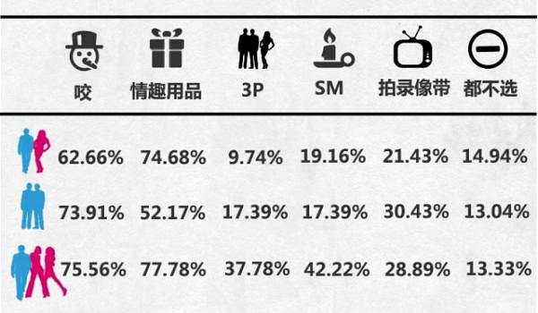 sexualidad-universitarios-china-2