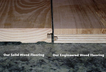 Welcome to Countrywood   Manufacturers of Engineered Reclaimed     Cros section of Solid Wood and Engineered Wood Flooring