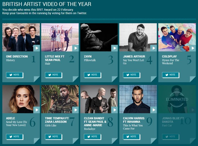 BRIT Awards - British Artist Video of The Year - Hit Channel