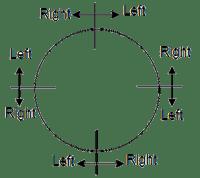 160+ Circular Arrangement Puzzle PDF