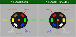 Image for wiring a 7 blade plug