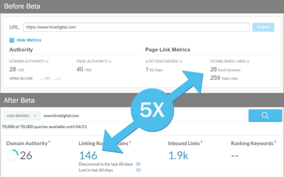Big and Useful – A First Look at Moz Links Beta