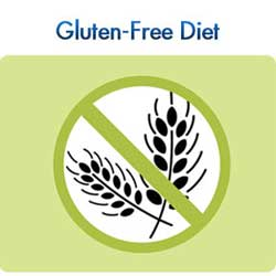 Gluten-Free Diet Recipes