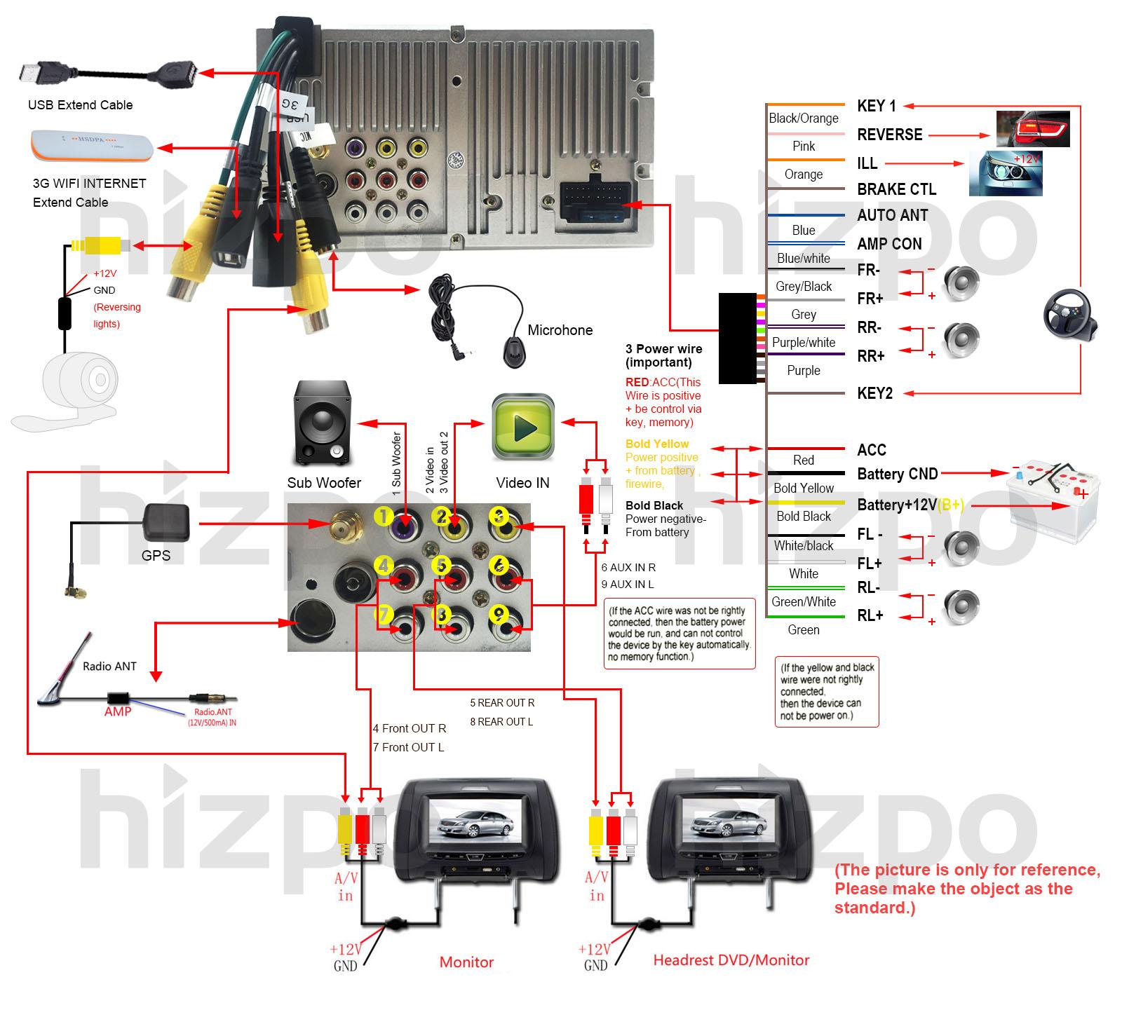 Iva D310 Wiring Diagram Auto Electrical Everlast Alpine Pkg Rse2 30 Images