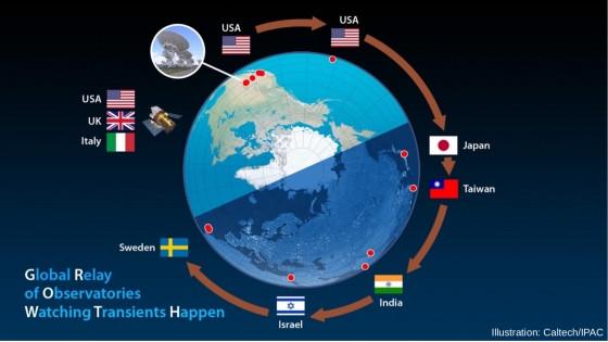 台灣參與國際合作觀測計劃發現公轉周期最短的近地小行星