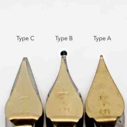 Speedball Nib Types