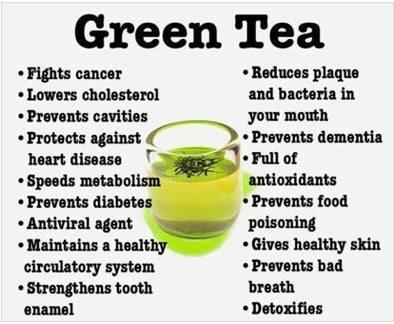 Image result for green tea and cancer