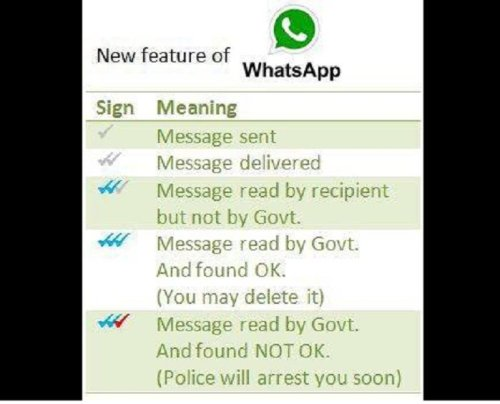 Image about WhatsApp New Feature Red Tick Mark - Seen by Government