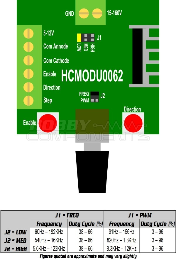 pulse / pwm generator for stepper motor drivers hcmodu0062