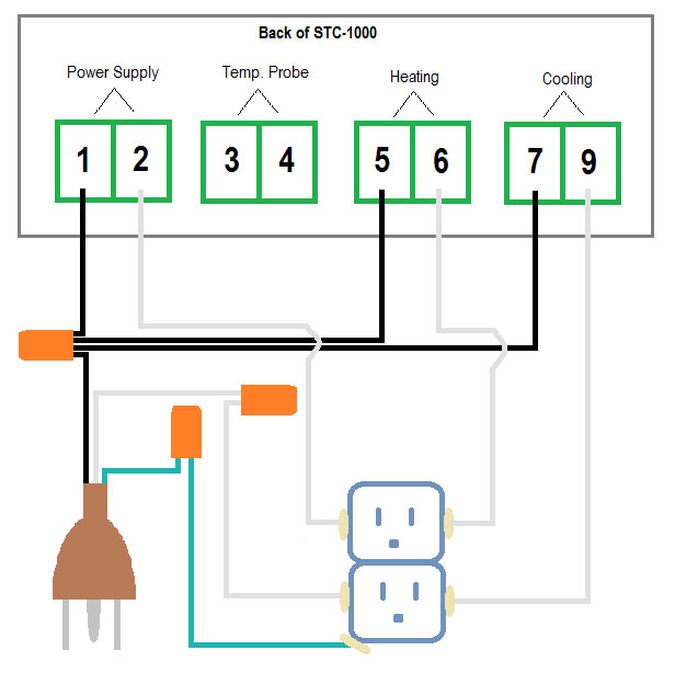 How to Build a Temperature Controller - Hobby Homebrew Fermentation Chamber Stc Wiring Diagram on