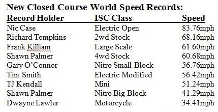 ics-records