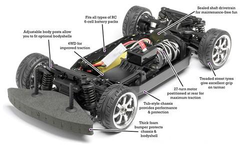 hpi-e10-porsche-911-2
