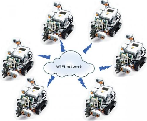 lego-wifi-nxt