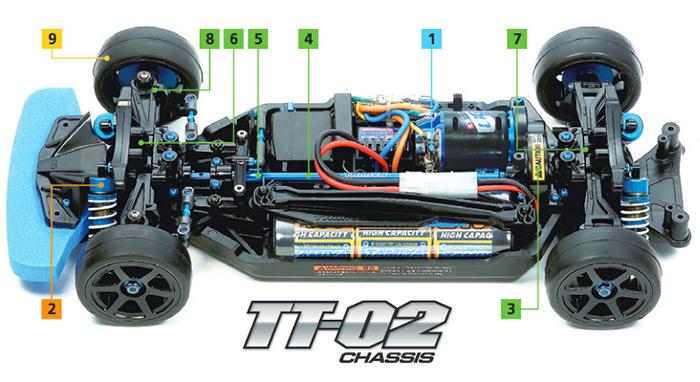 Tamiya-TT-02-chassis