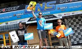 Simon Kurzbuch vince il terzo round dell'ENS