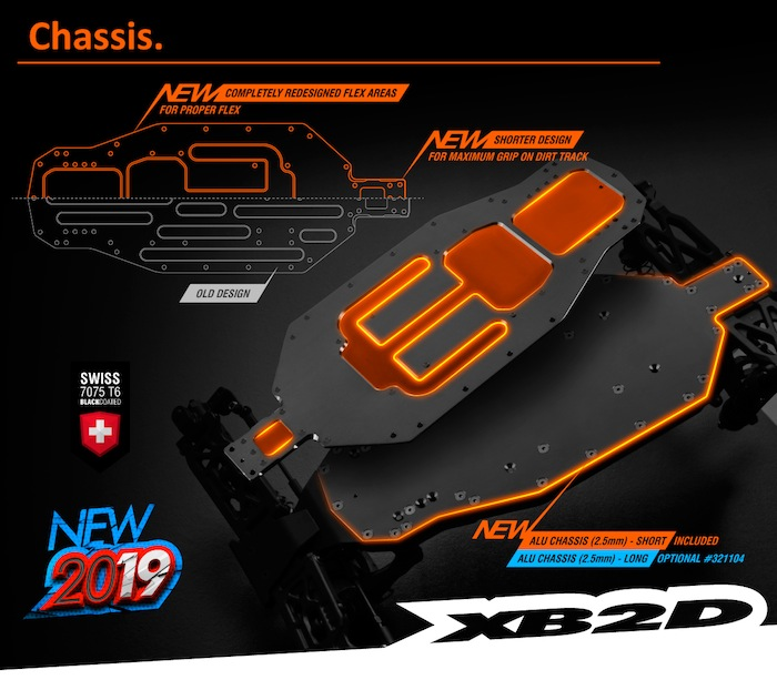 XRAY XB2D 19: 2WD 1/10 scale buggy