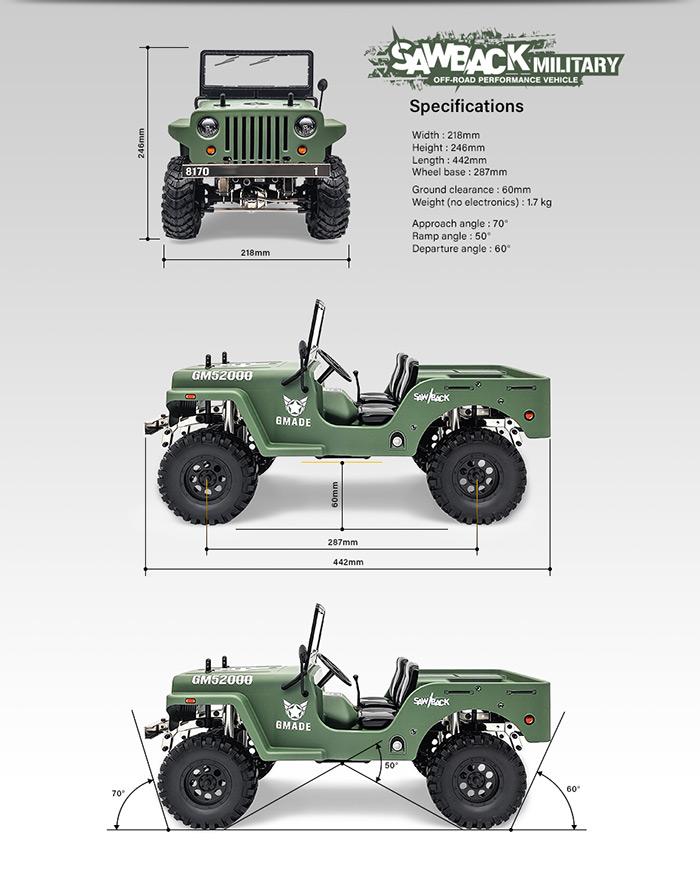 Sawback Military Edition