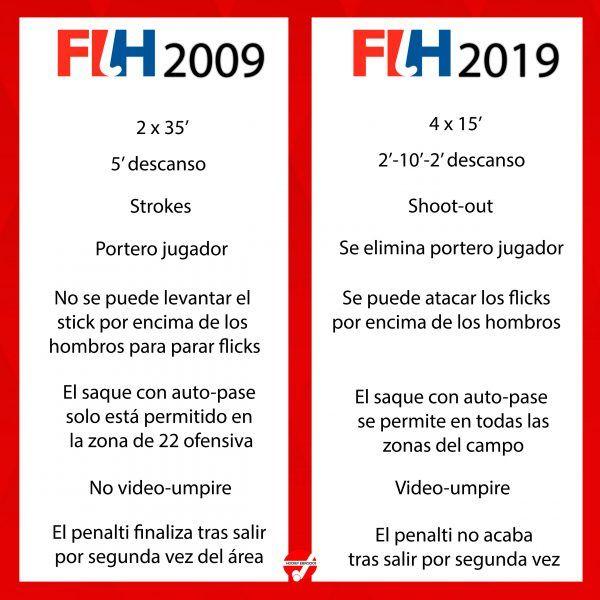 fieldhockey rules