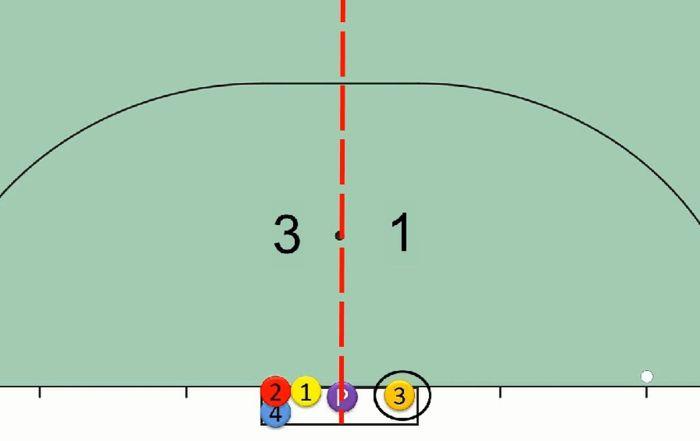 defensa corner corto