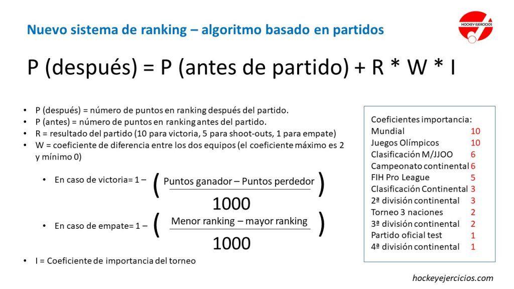 cálculos para el nuevo sistema de ranking FIH