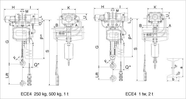 Diagram dan Spesifikasi NITCHI Hoist Crane, Buatan Jepang