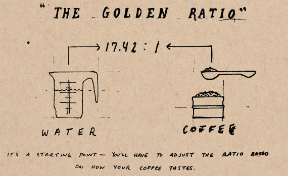 Holar - Blog - 4 Precious Tips to Help You Make the Perfect Cup of Coffee at Home - Magic Ratio