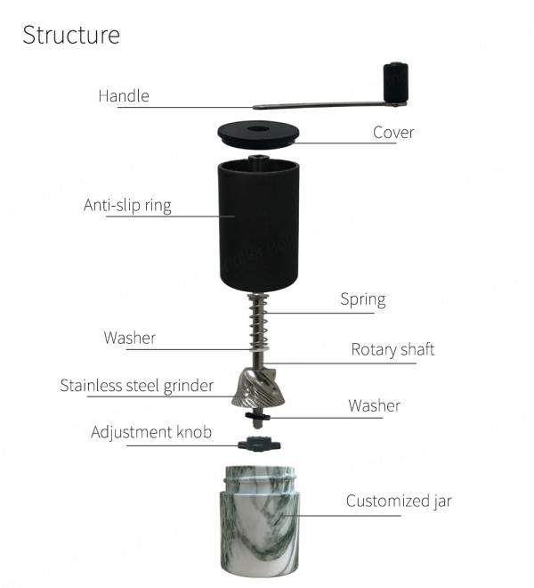 parts of manual coffee grinder _PS-CM01D