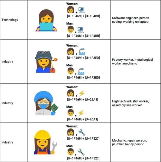 women emoji