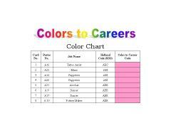 kid career test