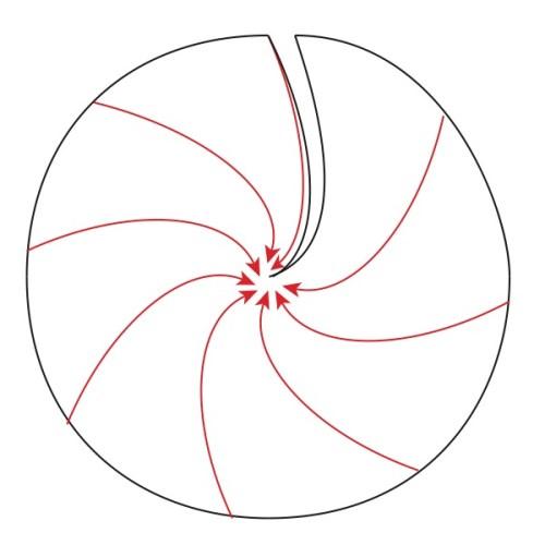 Circle w slit Hem In