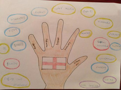 Hands (10)