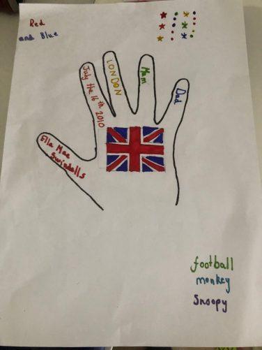 Hands (3)