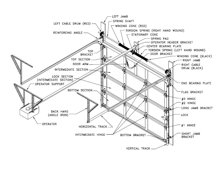 Overhead Section Door Wall