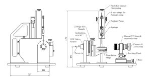 Contact Angle Meter with Rotatable Substrate Holder