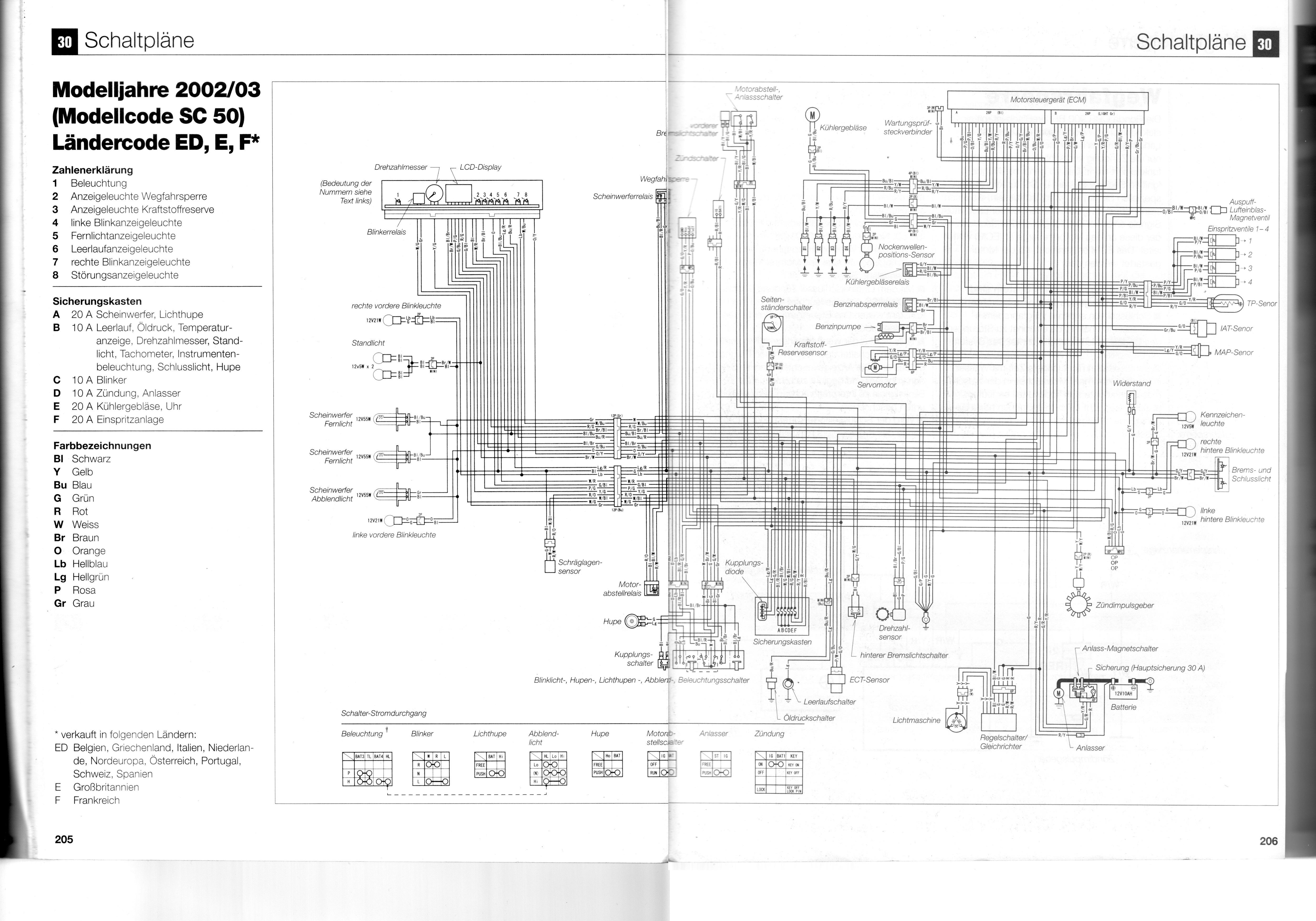 Honda Werkstatthandbuch Fahrzeug