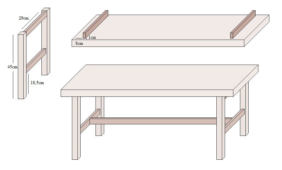 Bauanleitung Holzbank › Anleitungen und Tipps zu Holz