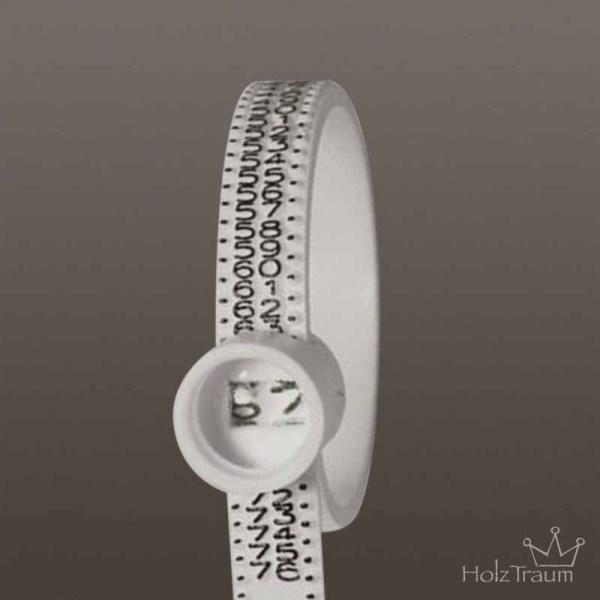Ringgrößenmesser Multisizer