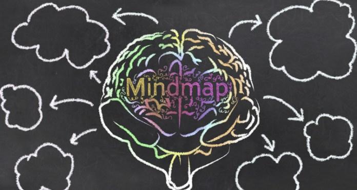 Mapas mentales: aprovecha tu tiempo