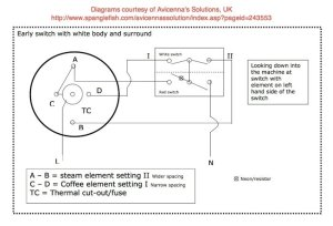 La Pavoni Europiccola 2element wiring diagrams