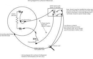 La Pavoni Professional Wiring Diagram