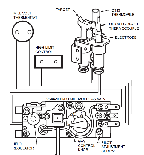 millivolt gas valve wiring diagram  top wiring diagram