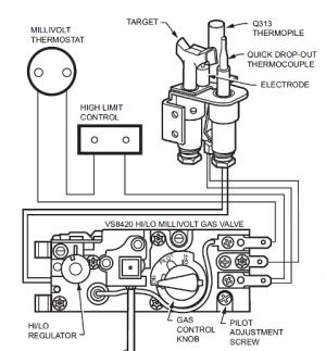 Playa Espresso Cart 2  Thermoregulation