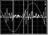 dirty electricity waveform