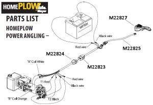 Home Plow By Meyer  Wiring Parts Diagrams and Part Number Lists  Home Plow By Meyer