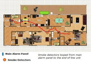 Connecting 2 Wire Smoke Detectors