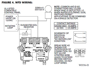 Fire Alarm Wiring for More Complete Home Security