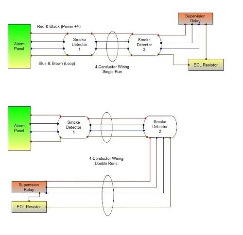 residential fire alarm wiring diagram  harley davidson turn